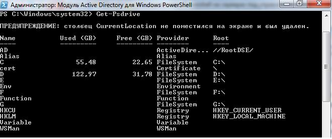 Проверка подключений Get-PsDrive